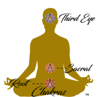 GOLD Lotus Chakras Root_Sacral_ThirdEye